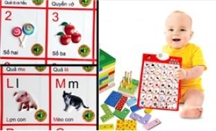 Bảng chữ cái tiếng Việt có khả năng phát âm, hỏi, kiểm tra bé