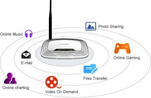 Bộ phát Wireless TP Link TLWR7..