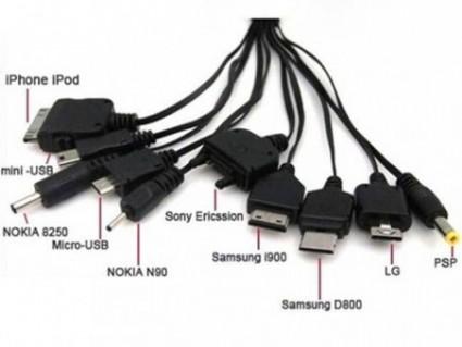 Tiện Dụng Với Thiết Bị Sạc Đa Năng Đầu Cắm USB...