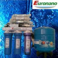 Máy lọc nước uống luôn Euronano - EU888